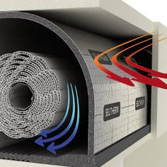 Alte, ungedämmte Rollladenkästen sind eine energetische Schwachstelle am Haus, durch die viel Energie verloren geht. Eine nachträgliche Dämmung des Rollladenkastens vermindert den Wärmeverlust und spart Heizkosten