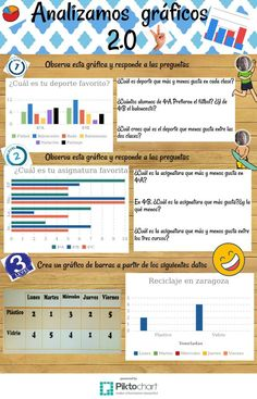 Analizamos gráficos 2.0 (Conflict Copy)   @Piktochart Infographic