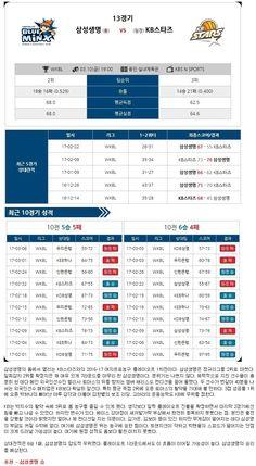 [농구]★토정비결★ 10일 삼성생명 vs KB스타즈
