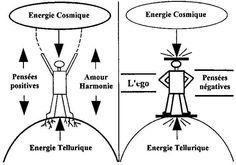 ENERGY LBS.........PARTAGE OF RÉVOLUTION PSYCHOLOGIQUE ÉVEIL DES CONSCIENCES.........ON FACEBOOK.........