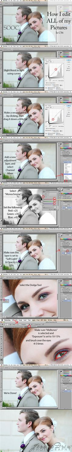Portrait editing in photoshop.