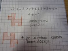 Open ideat: Varga-Nemenyi 1lk. menetelmäkurssi päivä 4-5 Fun Math, Maths, Vase, Teaching Math, Mathematics, Mindfulness, Bullet Journal, Coding, Math Equations