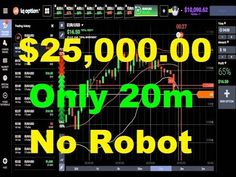 trader professionisti in opzioni internazionali ditalia 2016 Automated Forex Trading, Forex Trading Software, Forex Trading Signals, Stock Trader, Investing In Cryptocurrency, Make Money Fast, Trading Strategies, Saving Money, Youtube