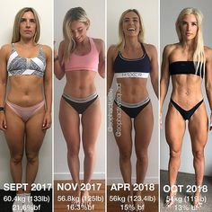 Australian fitness star reveals her incredible body transformation - fitness transformation - Fitness Transformation, Transformation Du Corps, Transformation Pictures, Weight Loss Challenge, Best Weight Loss, Weight Loss Tips, Workout Challenge, Weight Loss Program, Body Fitness