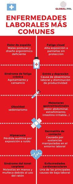 Buenos días! Os dejamos una interesante infografía sobre las enfermedades laborales más comunes. #felizlunes #prl