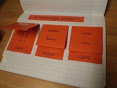 Répertoire de mots (mémorisation autonome) pour ma classe de moyens grands de maternelle.