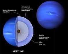 planet neptune 3 d project | ... d3/King_Neptune_Neptune's_Spatula.JPG/180px-King_Neptune_Neptune's