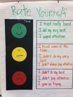 student rates themselves classroom-charts  would be good for quick self-assessment before lunch (chance to change attitude) and end of day with clothes pins.