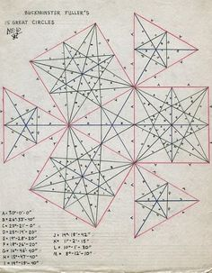 Buckminster Fuller's 25 Great Circles ~ The Vector Equilibrium has 4 goups of spin axes. These are: 4 triangle face-center-to-face-center axes, 3 square face-center-to-face-center axes, 6 vertex-to-vertex axes, and 12 midedge-to-mid-edge axes for a total of 25 great circles. Each group of axes defines a different set of great circles which criss-cross the surface of the sphere and therefore the faces of the spherical VE as well.
