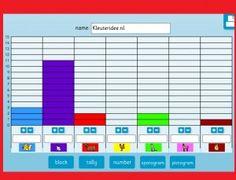 Grafiek maken op het digibord, welke huisdieren hebben de kleuters van jouw klas, kleuteridee Multimedia, I Love School, Teacher Tools, Math Classroom, Art Lessons, Bar Chart, Kindergarten, Preschool, App