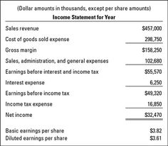 Income Statement And Balance Sheet Template Inspiration Key Difference Between Income Statement Cash Flow Statement .