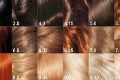 Вот что означают цифры на упаковке! Научилась красить волосы правильно, наконец-то… — БУДЬ В ТЕМЕ