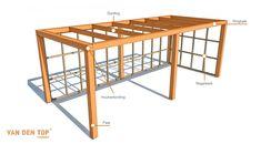 Diy Pergola, Pergola Carport, Backyard Gazebo, Cheap Pergola, Carport Designs, Pergola Designs, Patio Design, Real Wood Furniture, Outdoor Furniture Plans