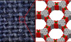 Smart fabric New technology harnesses electronic signals in a smart fabric that could help us to protect against toxic chemicals. The development could help the military, emergency service personnel and other workers that depend on protection. Researchers from Dartmouth College describes the...