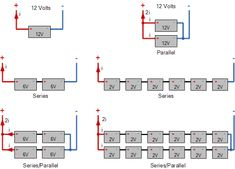 wiring multiple 6 volt batteries together | ... 24 volt battery bank out of 2, 6 and 12 volt ... 6 volt generator diagram wiring diagram 6 volt generator chris craft