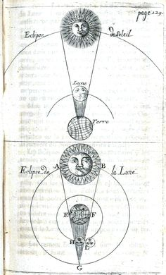 Old French solar & lunar eclipse print from an astronomy book. Hi-def scan, free printable.