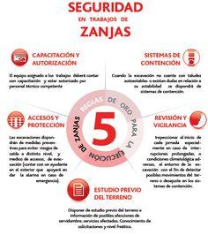 Las 5 reglas de oro para la seguridad en trabajos de zanjas - Prevencionar, tu portal sobre prevención de riesgos laborales.