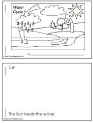 Website is a great resource for simple worksheets on the water cycle, and experiments.