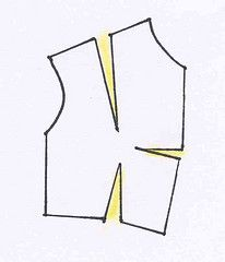 After having built your basic bodice shell with darts, you might want to change the position of darts or to create others. This post shows you how to move the main darts and still have a pattern that is perfectly fitted to your measurements. Take the scissors and your basic bust pattern to the waist …
