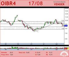 OI - OIBR4 - 17/08/2012 #OIBR4 #analises #bovespa