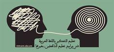 تعليم التفكير باللغة العربية في برامج تعليم الناطقين بغيرها