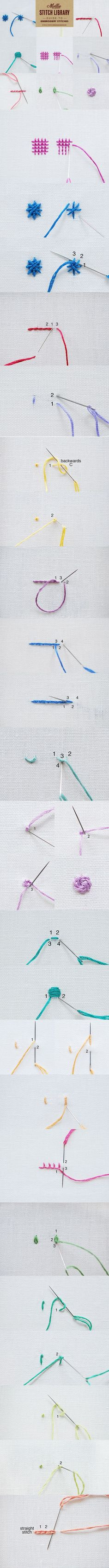 Knitting Patterns Stitches Learn 17 embroidery stitches with our handy guide. Bookmark or Pin this page for future reference or. Embroidery Designs, Hand Embroidery Stitches, Embroidery Techniques, Ribbon Embroidery, Cross Stitch Embroidery, Cross Stitch Patterns, Embroidery Art, Knitting Patterns, Sewing Hacks