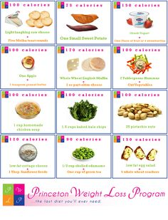 Here is my healthy snack guide for weight loss that you can print out and stick on your fridge!