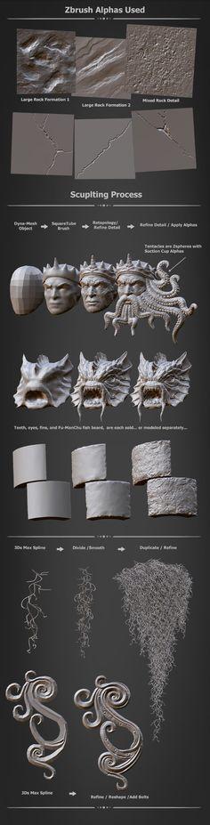 The Art of Brian Trochim - Environment Artist