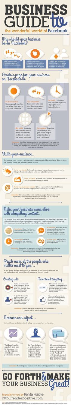 #Business Guide To the Wonderful World of #Facebook - #infographic #socialmedia