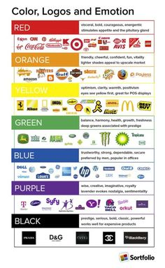 Psychology infographic and charts Color Theory: Marketing, Branding, and the Psychology of Color Logo Design Tips, Graphisches Design, Graphic Design Tips, Branding Design, Color Psychology Marketing, Marketing Colors, Colour Psychology, Beste Logos, Bad Logos