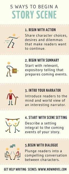 Novel Writing Tips - How to begin a scene Creative Writing Tips, Book Writing Tips, Writing Words, Writing Process, Writing Resources, Writing Help, Writing Skills, Writer Tips, Script Writing