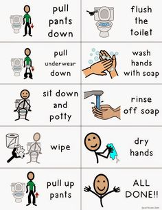 Activity: Routine Care. Daily Routine for Diapering.Tolieting under the 1. Physical and Well Being Developmental Domain. ELGs Framework Link: 2. PW37 The Objective/Purpose: The toddler participates in physical care routines. The toddlers follow visual cues for potty training.