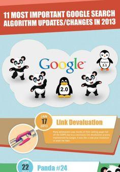 SEO: Die wichtigsten Google-Updates in 2013.