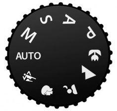 Nikon P, S, A, M, auto   quel mode de prise de vue choisir et 3 exercices pour…