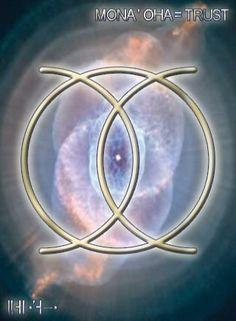 Quieten Your Mind Spiritual Manifestation, Spiritual Life, Glyphs Symbols, Spirit World, Spirit Science, Sacred Art, Picture Design, Color Photography, Hologram