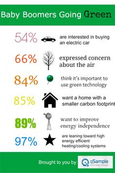 Baby boomers are going green! You can click on the infographic to check out our full article and other cool stuff!