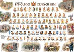 Prehistory, Czech Republic, Photo Wall, Education, School, Children, Beautiful, Ideas, Bohemia