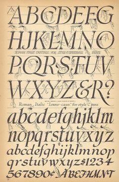 Roman Italic