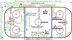 of a regulation size ice hockey rink with dimensions and layoutDiagram of a regulation size ice hockey r.Diagram of a regulation size ice hockey rink with dimensions and layoutDiagram of a regulation size ice hockey r. Ice Hockey Rules, Ice Hockey Rink, Hockey Party, Ice Rink, Kings Hockey, Dek Hockey, Hockey Room, Hockey Teams, Soccer