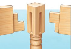 Double mortise (slots) and tenon (tongues) joint