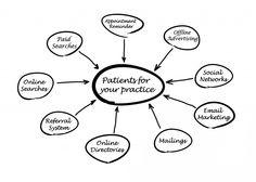 Simplicity Marketing System ©