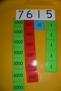 A great visual and center activity for understanding place value.