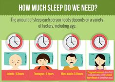 13 Ways to Be More Productive When You Sleep & Wake Up