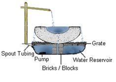 This drawing shows the construction principle of the main Tsukubai. Instead of a stack of bricks we have used a hardwood pole to carry the basin.