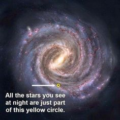 All the stars you'll ever see with your own eyes