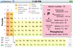 Alternative periodic tables database of periodic tables periodic table of the elements on the app store urtaz Images