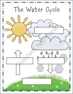 water cycle coloring pages The Coloring Pages Science