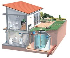 Rain harvesting, water cachment, roof design, and custom homes with sustainability in mind. Read more about water conservation is a big part of green building. Rainwater Storage Tanks, Water Catchment, Rain Catchment System, Rainwater Harvesting, Eco Friendly House, Water Conservation, Water Systems, Off The Grid, Green Building