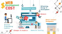 There are many factors which help to determine the cost a custom website development such as designing, website features, and its complexity, location, kind of website to you and a custom software development company. Website Design Pricing, Great Website Design, Web Development Company, Design Development, Software Development, Types Of Websites, Web Design Packages, Website Maintenance, Custom Web Design