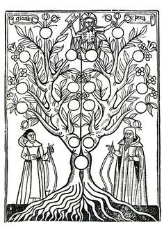 """The """"Moral Tree"""" published posthumously in 1505 in a book authored by Ramon Llull (1232-1315). This Spanish philosopher and Christian theologian mixed up natural phenomena with supernatural religious dogma and hence became the spiritual father of a medieval ideology called """"Llullism""""."""